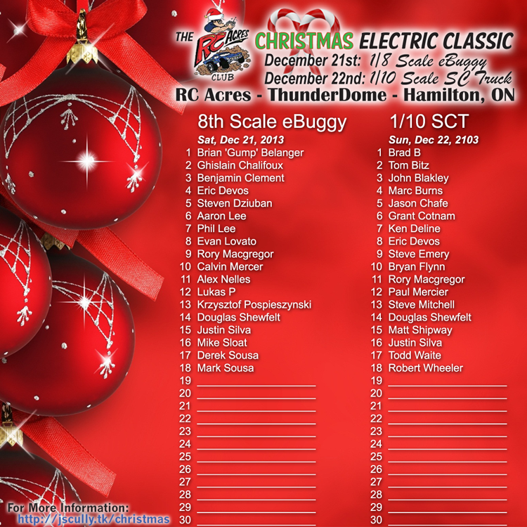 Pre-Registered Entries for the The RC Acres Christmas Electric Classic - 1/8 Scale eBuggy and 1/10 Scale Short Course Truck Race