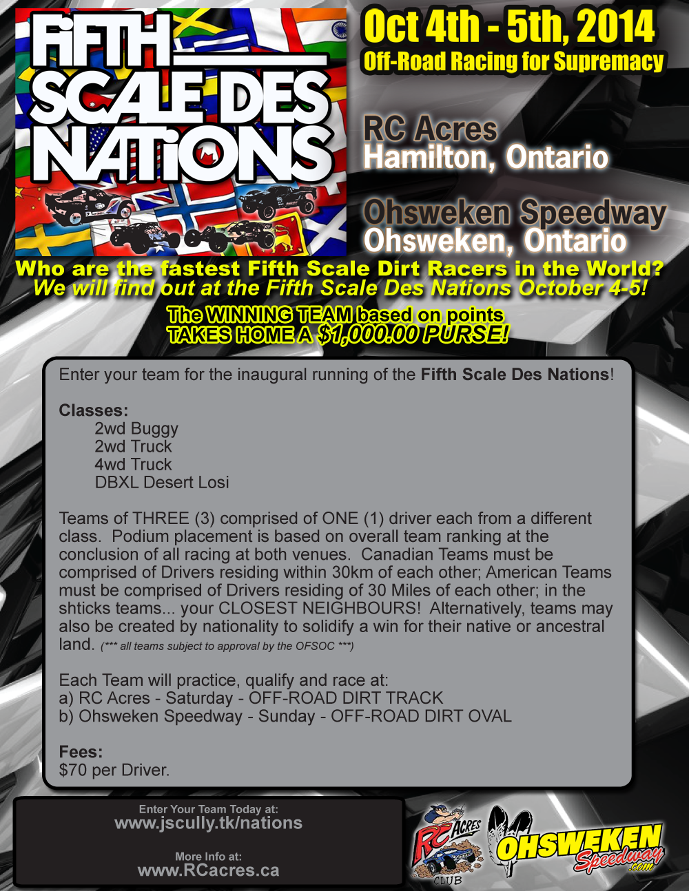 fifthscaledesnationsposter-v1